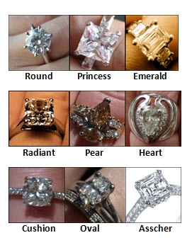 Engagement ring shapes pictures