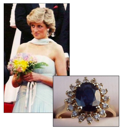 5 things you didn t about sapphires ringspotters